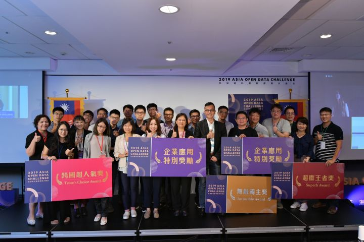 2019 Asia Open Data Challenge Final Competition
